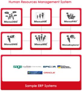 human-resource-management-system