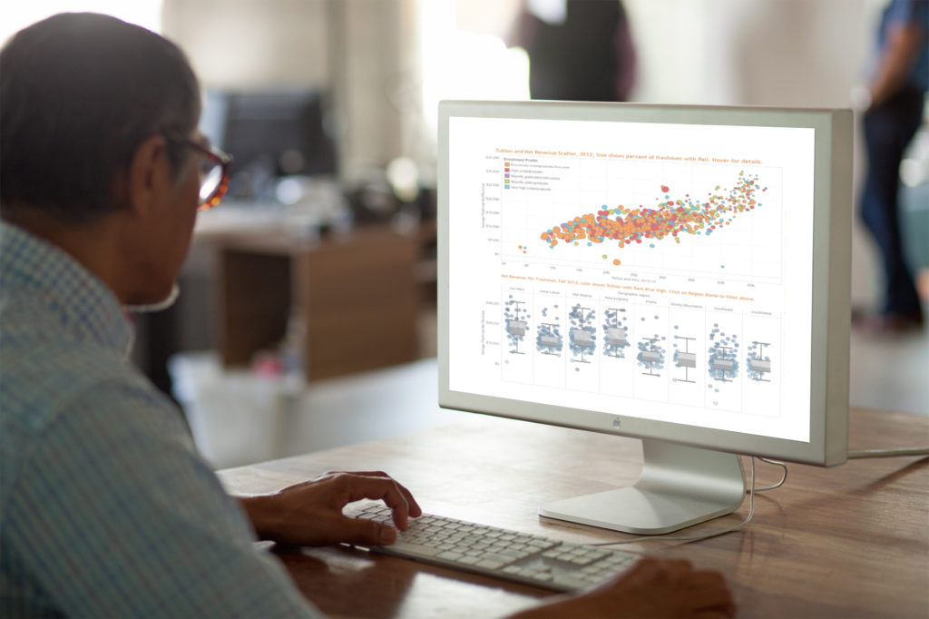 Tableau Software Data Visualization Platform